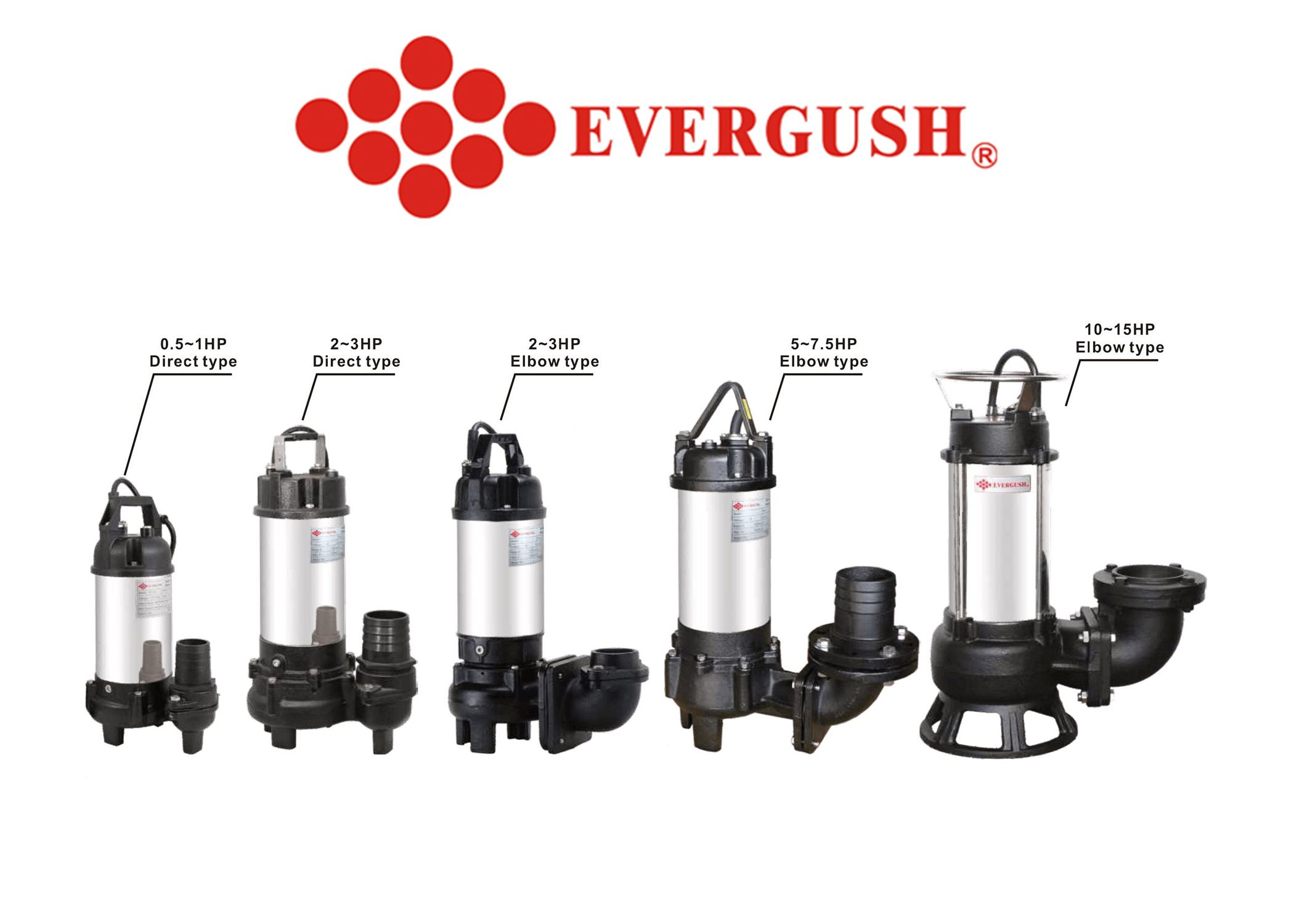 EF Series Sewage Pumps (0.5-1HP, 2-3HP, 5-7.5HP, 10-15HP)
